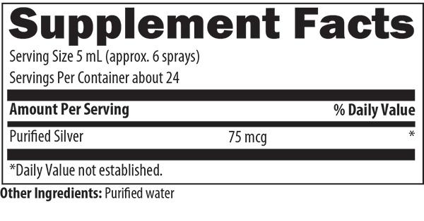 Silvercillin Spray