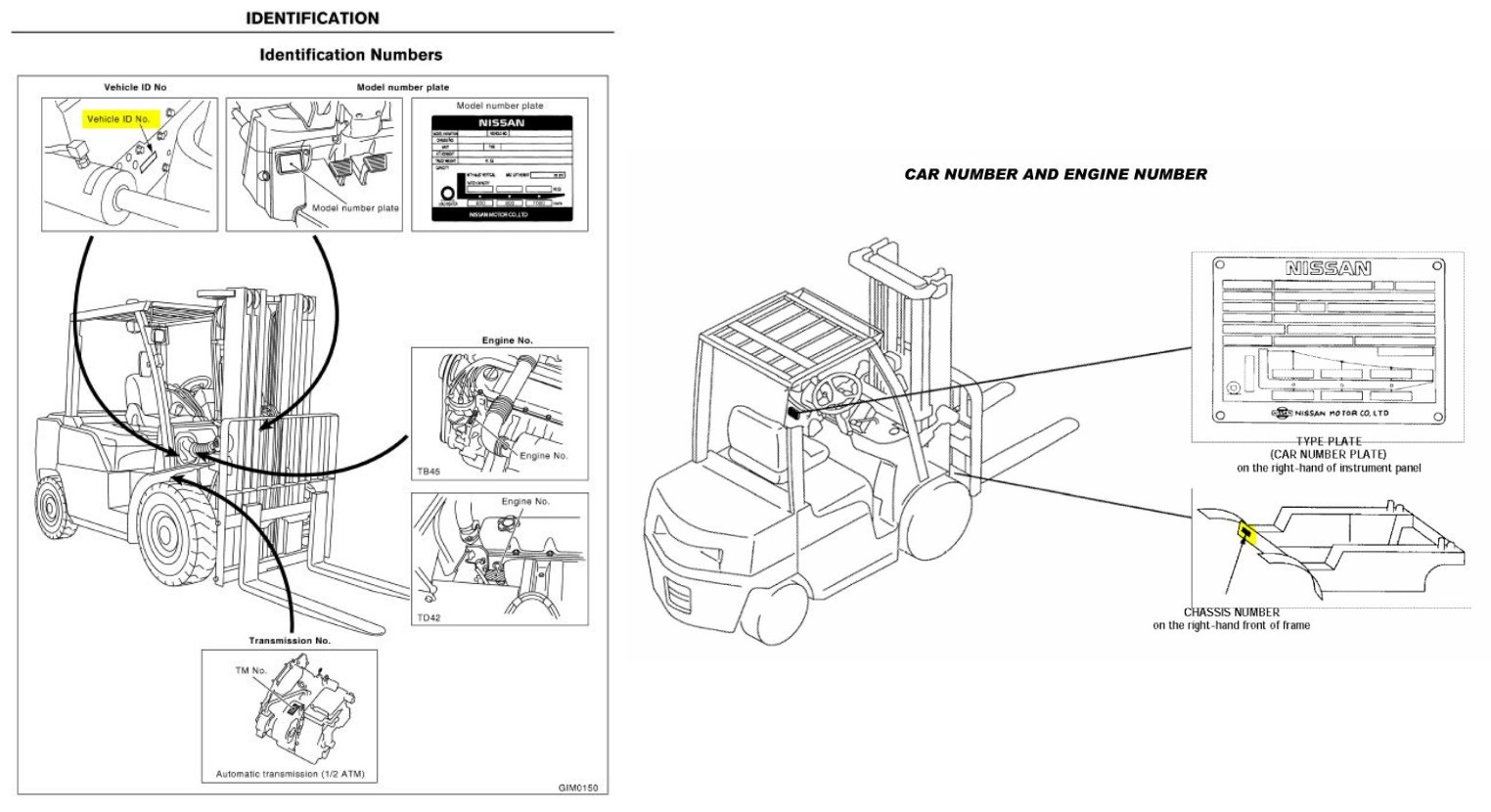 Yale Forklift Wiring Diagram Model Glc050rgnuae082