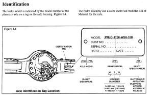How to identify a Rockwell or Axletech axle  Intella Liftparts