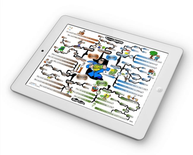 Revenue Generator mind map
