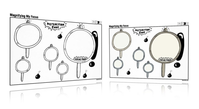 Magnifying My Focus Visual Thinking Template