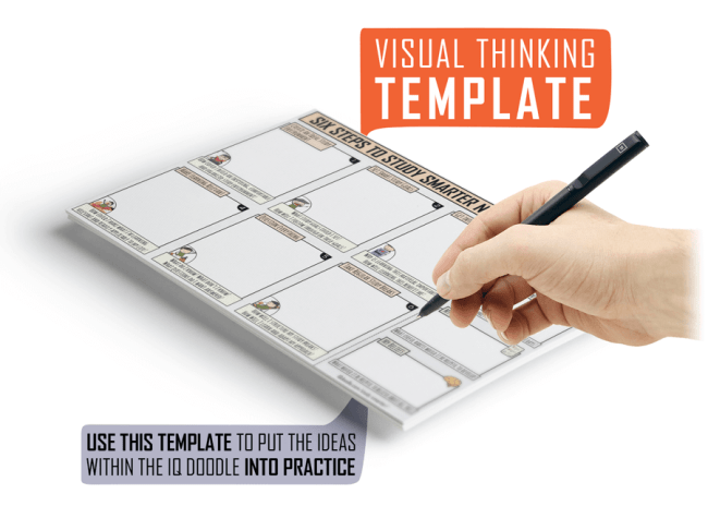 Study Smarter Not Harder Visual Thinking Template