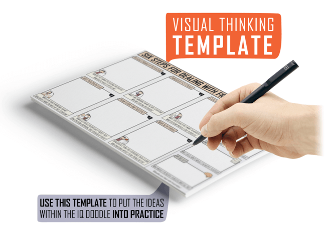 Dealing with Frustration Visual Thinking Template