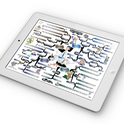 Hack Overwhelm mind map