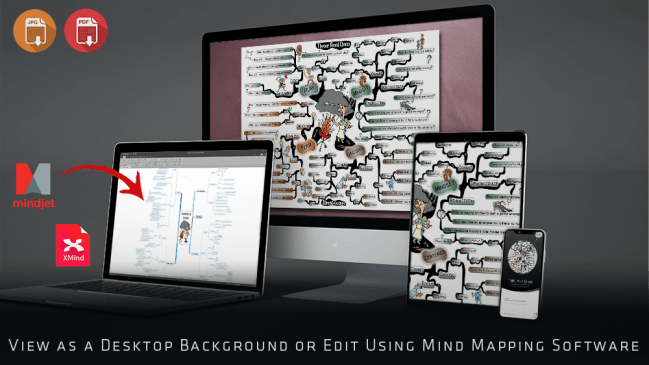 Thriving Amid Chaos mind map