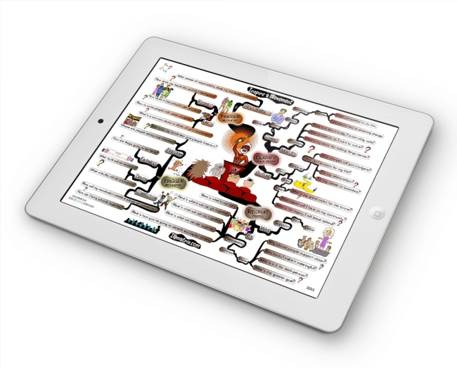 Inspire a Movement mind map