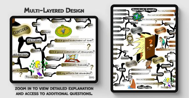 Opportunity Evaluator mind map