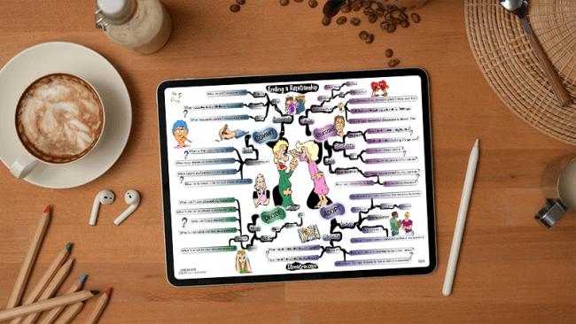 Ending a Relationship mind map