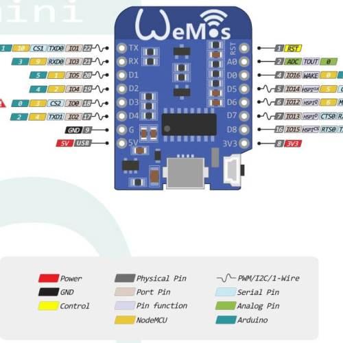 wemos-d1-mini-esp8266-3