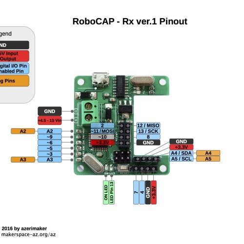 RoboCAP_Rx_Pinout_ver1
