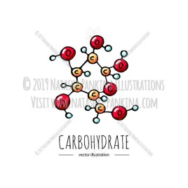 Weight Loss. Hand Drawn Cartoon Carbohydrate Chemical Formula Icon. - Natasha Pankina Illustrations