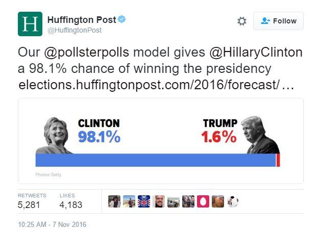 huffpo-prediction-trump