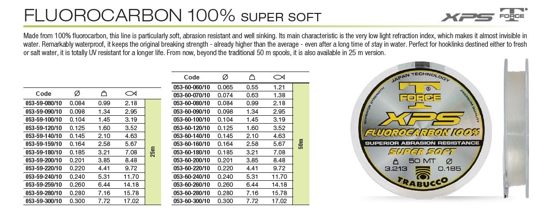 XPS Super Soft