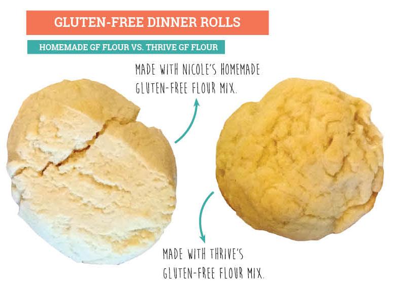 thrive gluten-free flour, gluten-free dinner rolls, homemade gluten-free flour, gluten-free food storage