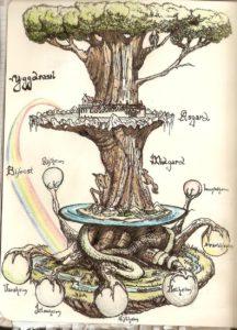 L'albero Yggdrasill della tradizione germanica