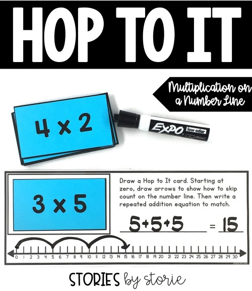 Repeated addition and multiplication are closely related. One skill students need to practice is showing these equations on a number line. Students draw a multiplication equation and then show how to skip count on the number line.