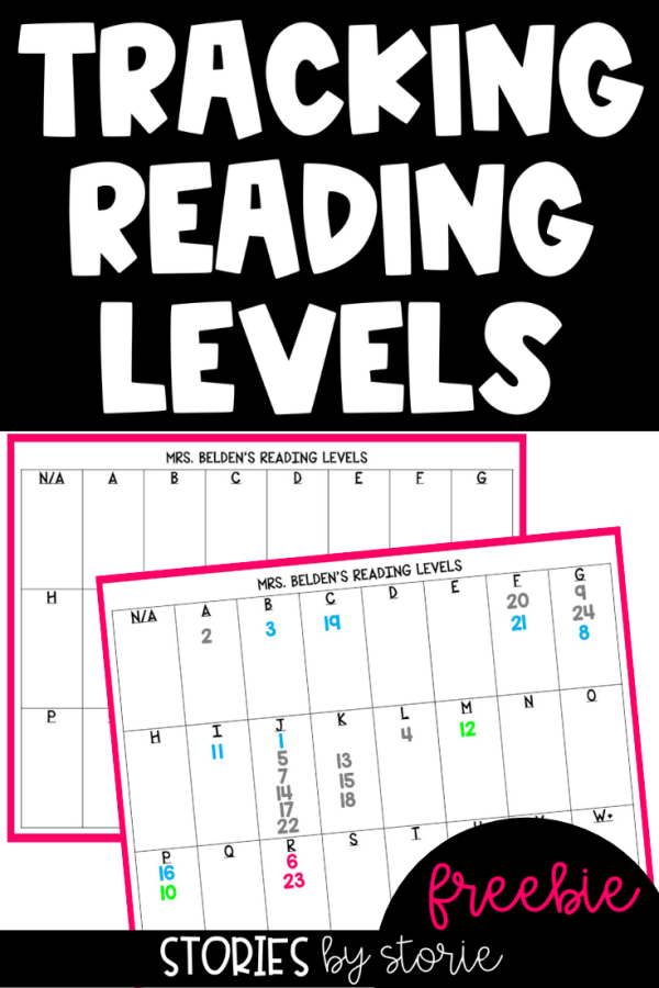 Primary students can make incredible reading growth each year and I am always looking for a quick and easy way to track that growth. This is a simple form that works for me, so I thought I'd share the idea with you.