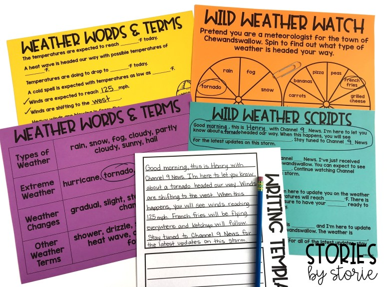 When writing their weather reports, students can use these tools to help them. There is a wild weather spinner, weather words and terms, and several scripts students can use to get started with their weather reports.