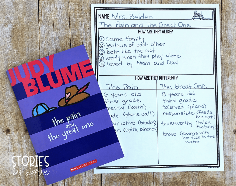 If you are teaching students to compare and contrast, there are several books out there with a built-in compare and contrast structure. We used a Box and T-Chart graphic organizer to compare and contrast the two character in The Pain and the Great One by Judy Blume.