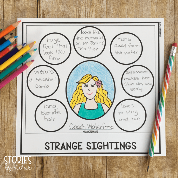 The Bailey School Kids book series centers around four students who encounter a strange grown-up in town. This Strange Sightings page allows students to describe the grown-up the students are focused on in each book.