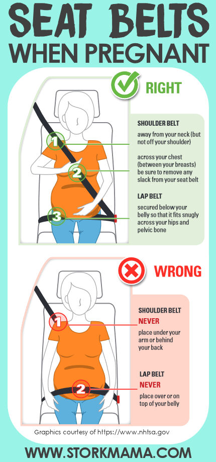 Safe Seat belt use when Pregnant | Learn how to wear a car set belt properly to prevent hurting your baby or causing pregnancy complications. Stork Mama
