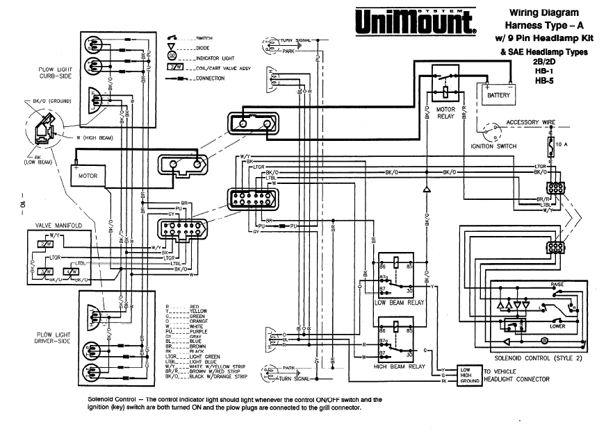 62511 Western Unimount 2B/2D Headlight Harness Truck