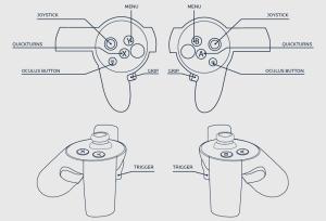 Mando Oculus Rift S