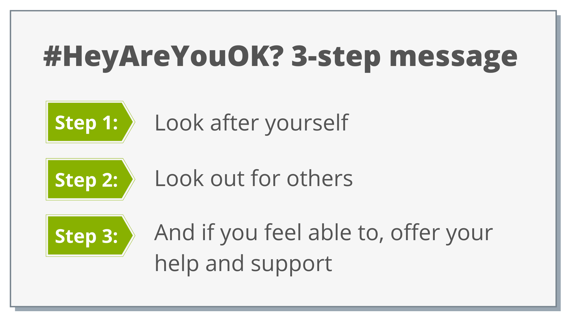 HeyAreYouOK Campaign - 3 Step Message