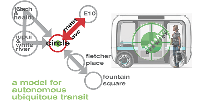 IndyMobilityNext: branded small transit