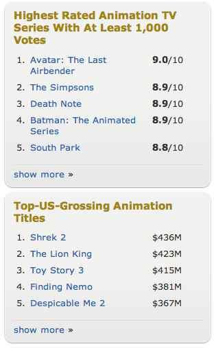 imdb leaderboard