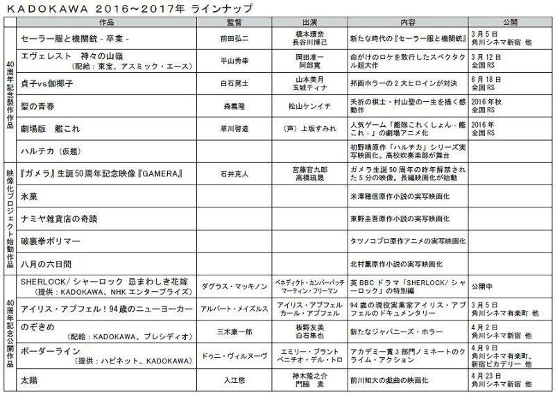Kadokawa's 50th anniversary lineup for 2016/2017.