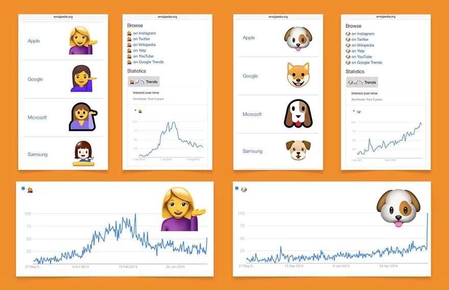 emojipedia-almanac-emojis