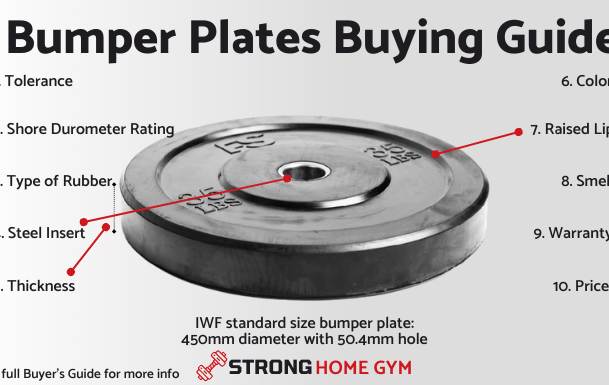Bumper Plates Buying Guide.png