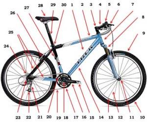 dviraciai pigiau, dviracio schema