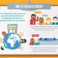 Het voorbereiden van een succesvolle assessment om te slagen bij een sollicitatiegesprek