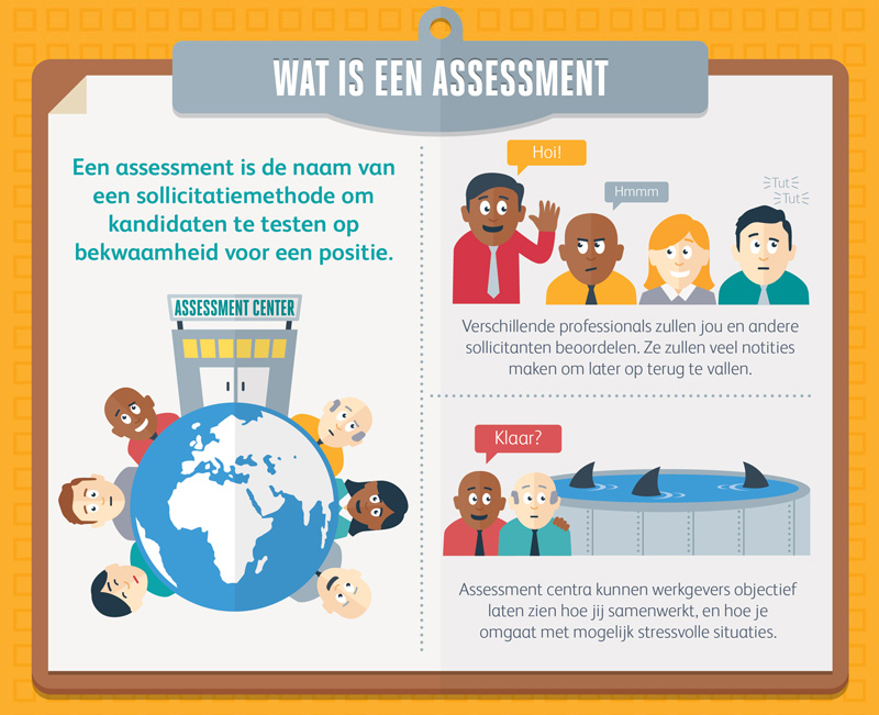 Assessment voorbereiden [infographic]