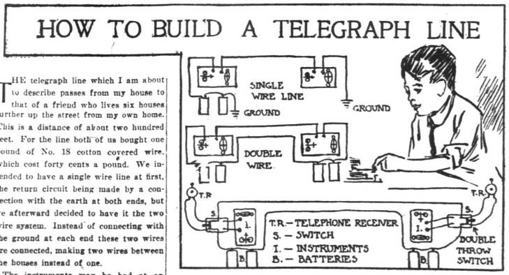 Astounding 5 Ohm Telegraph Wiring Diagram Basic Electronics Wiring Diagram Wiring Cloud Nuvitbieswglorg
