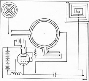 One boy and his Hieronymous Machine | Strange Attractor
