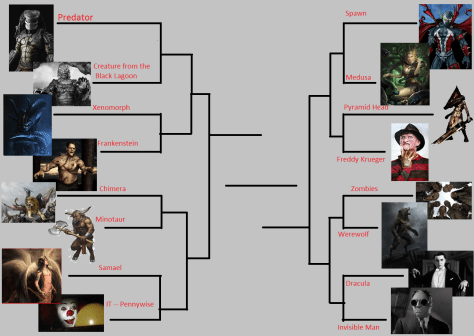 Bracket Monsters 2