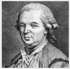 Franz Mesmer (1734 - 1815)