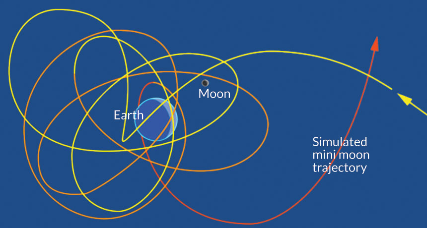 earth minimoon impact australia, Earth has minimoons and they behave very curiously