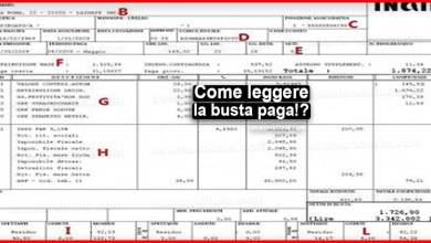 Photo of Guida (semplice) alla busta paga 2020: come leggerla correttamente