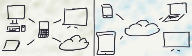 Two visions for the future. The first has the phone as the center, the second has the cloud.