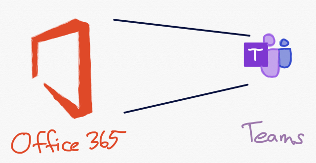 Teams will only ever capture a portion of Office 365s userbase