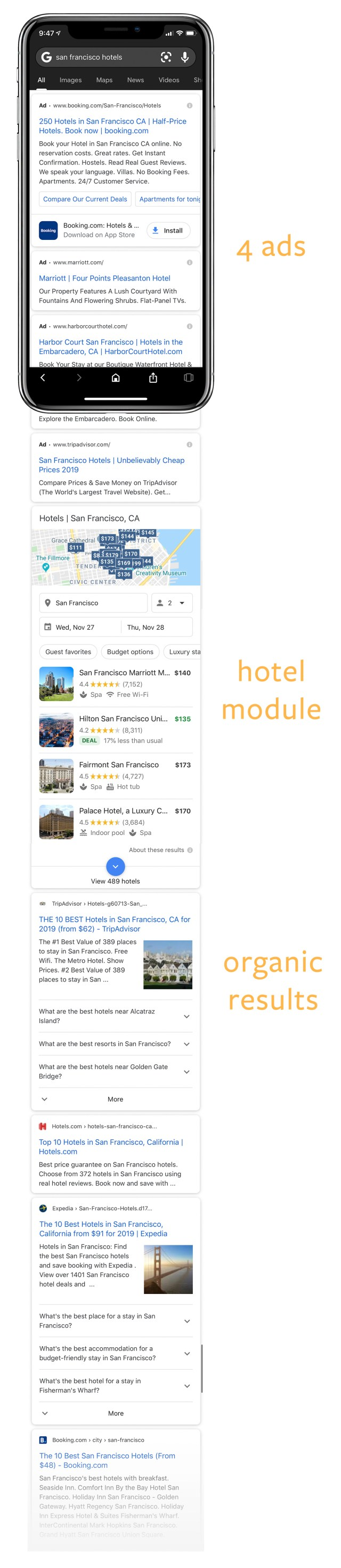 Google hotel search results