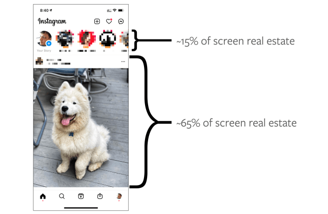 Much of Instagram's UI is devoted to the legacy feed