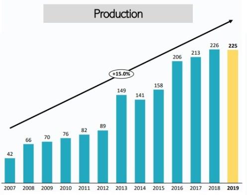 production Maithan.jpg