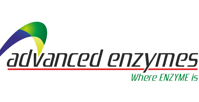 TechnoFunda Opportunity- Advanced Enzymes Technologies CMP 166, A 1:5 Risk/Reward Trade
