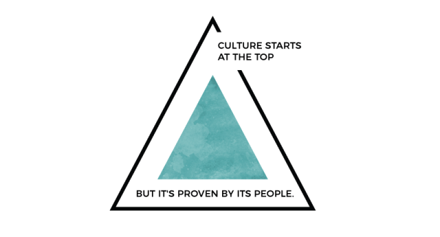 Simple Formula for Leadership Success