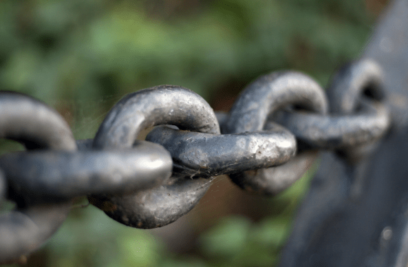 Links in a chain, representing how to reach a goal